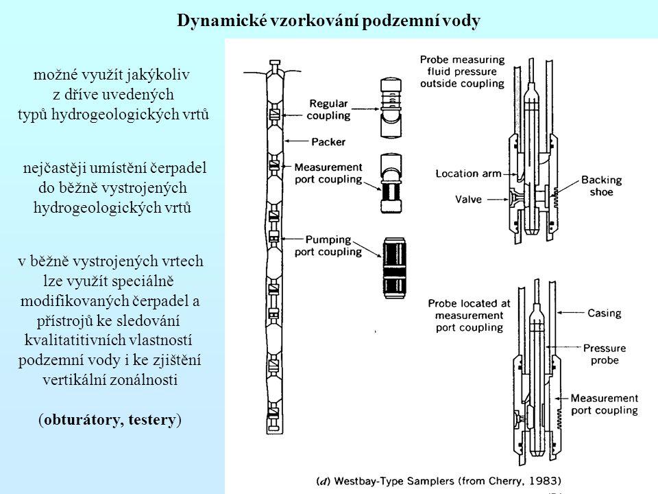 Dynamické vzorkování podzemní vody možné využít jakýkoliv z dříve uvedených typů hydrogeologických vrtů nejčastěji umístění čerpadel do běžně vystrojených hydrogeologických vrtů v běžně vystrojených vrtech lze využít speciálně modifikovaných čerpadel a přístrojů ke sledování kvalitatitivních vlastností podzemní vody i ke zjištění vertikální zonálnosti (obturátory, testery)