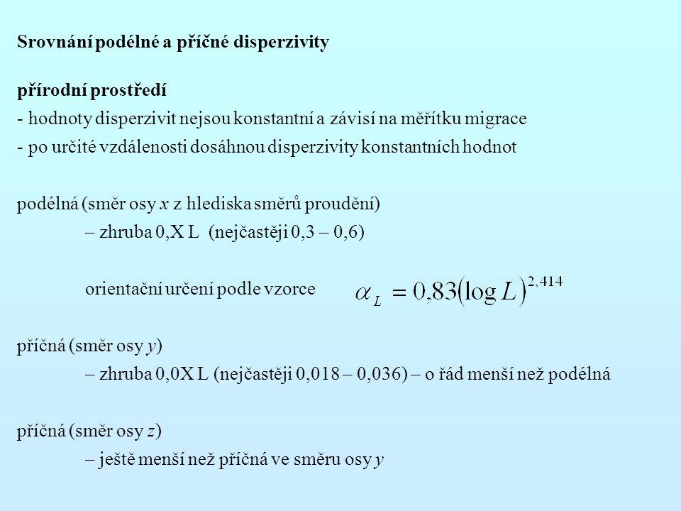 Srovnání podélné a příčné disperzivity přírodní prostředí - hodnoty disperzivit nejsou konstantní a závisí na měřítku migrace - po určité vzdálenosti dosáhnou disperzivity konstantních hodnot podélná (směr osy x z hlediska směrů proudění) – zhruba 0,X L (nejčastěji 0,3 – 0,6) orientační určení podle vzorce příčná (směr osy y) – zhruba 0,0X L (nejčastěji 0,018 – 0,036) – o řád menší než podélná příčná (směr osy z) – ještě menší než příčná ve směru osy y
