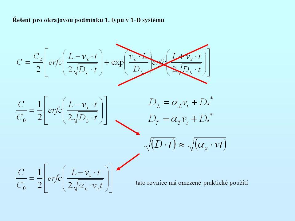 Řešení pro okrajovou podmínku 1. typu v 1-D systému tato rovnice má omezené praktické použití