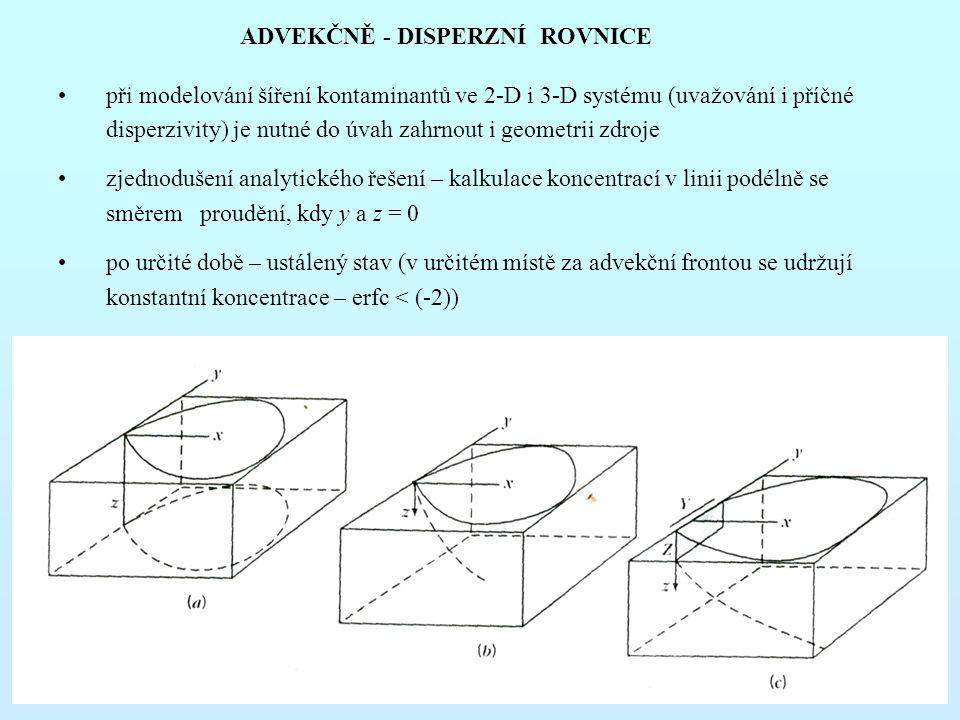 ADVEKČNĚ - DISPERZNÍ ROVNICE při modelování šíření kontaminantů ve 2-D i 3-D systému (uvažování i příčné disperzivity) je nutné do úvah zahrnout i geometrii zdroje zjednodušení analytického řešení – kalkulace koncentrací v linii podélně se směrem proudění, kdy y a z = 0 po určité době – ustálený stav (v určitém místě za advekční frontou se udržují konstantní koncentrace – erfc < (-2))