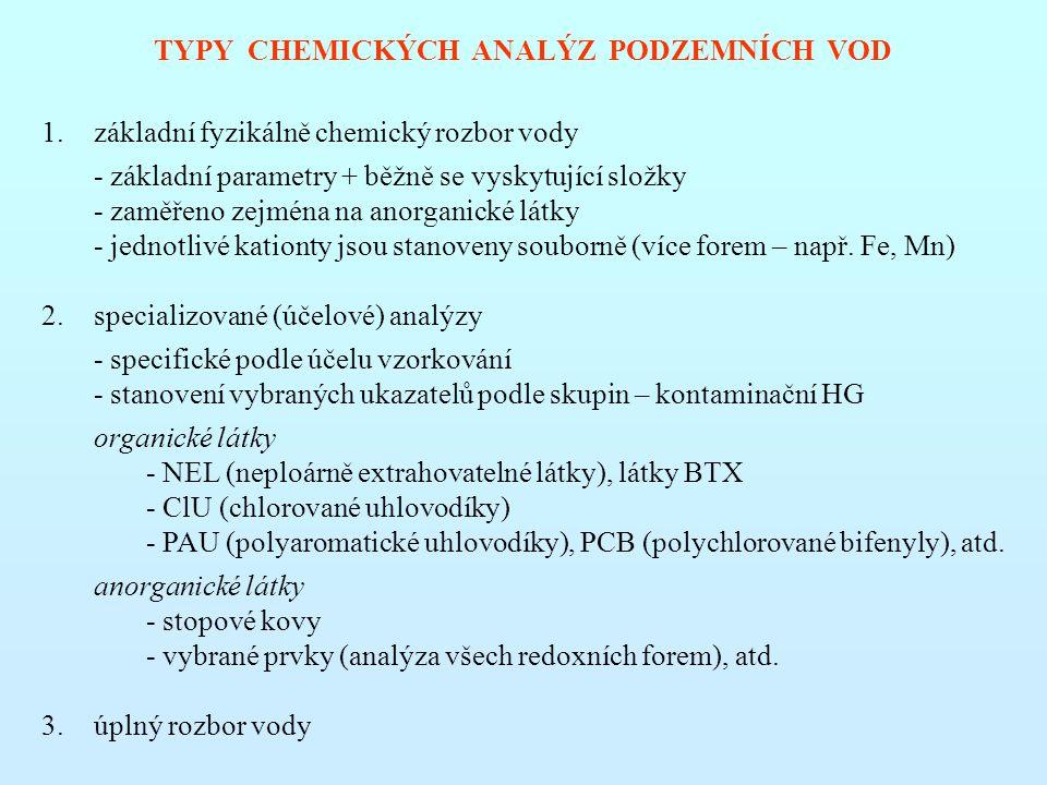 TYPY CHEMICKÝCH ANALÝZ PODZEMNÍCH VOD 1.základní fyzikálně chemický rozbor vody - základní parametry + běžně se vyskytující složky - zaměřeno zejména na anorganické látky - jednotlivé kationty jsou stanoveny souborně (více forem – např.