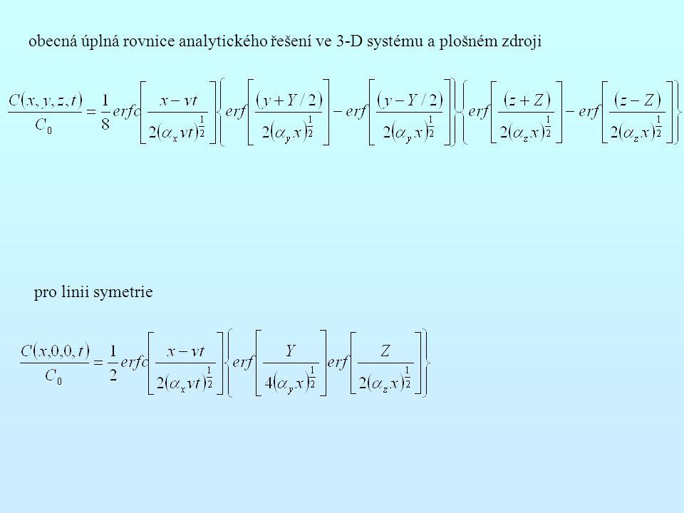 obecná úplná rovnice analytického řešení ve 3-D systému a plošném zdroji pro linii symetrie
