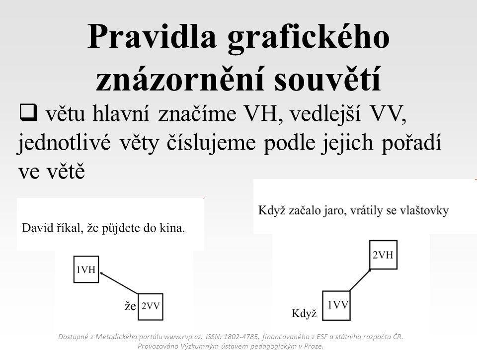 Pravidla grafického znázornění souvětí Dostupné z Metodického portálu www.rvp.cz, ISSN: 1802-4785, financovaného z ESF a státního rozpočtu ČR.