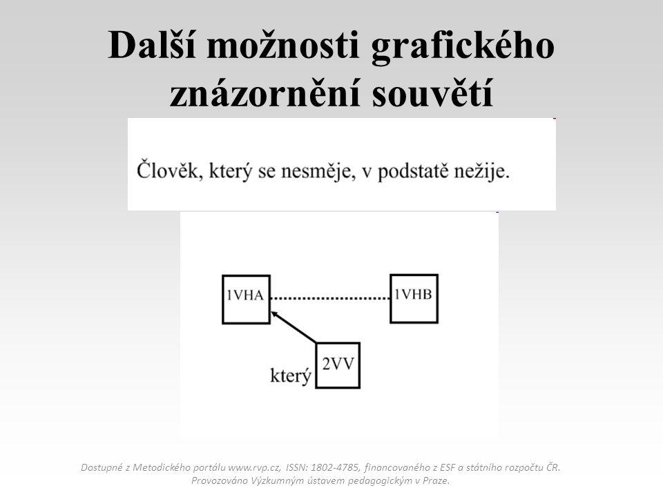 Další možnosti grafického znázornění souvětí Dostupné z Metodického portálu www.rvp.cz, ISSN: 1802-4785, financovaného z ESF a státního rozpočtu ČR.