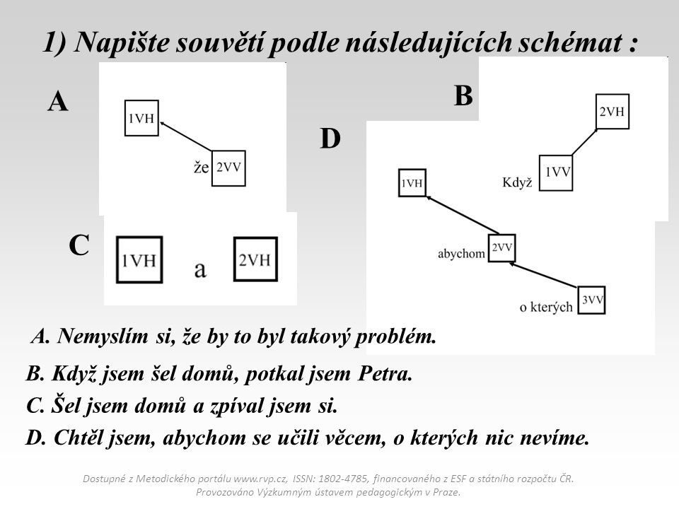1) Napište souvětí podle následujících schémat : Dostupné z Metodického portálu www.rvp.cz, ISSN: 1802-4785, financovaného z ESF a státního rozpočtu ČR.