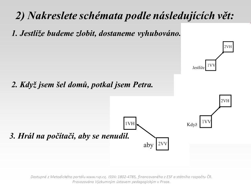 2) Nakreslete schémata podle následujících vět: Dostupné z Metodického portálu www.rvp.cz, ISSN: 1802-4785, financovaného z ESF a státního rozpočtu ČR.