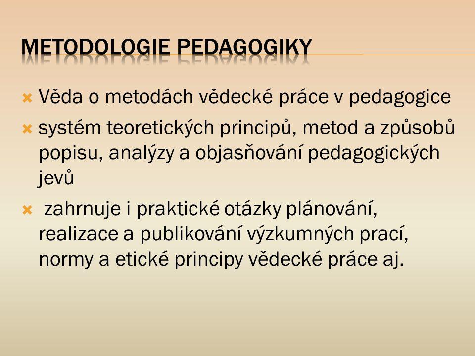  Věda o metodách vědecké práce v pedagogice  systém teoretických principů, metod a způsobů popisu, analýzy a objasňování pedagogických jevů  zahrnu