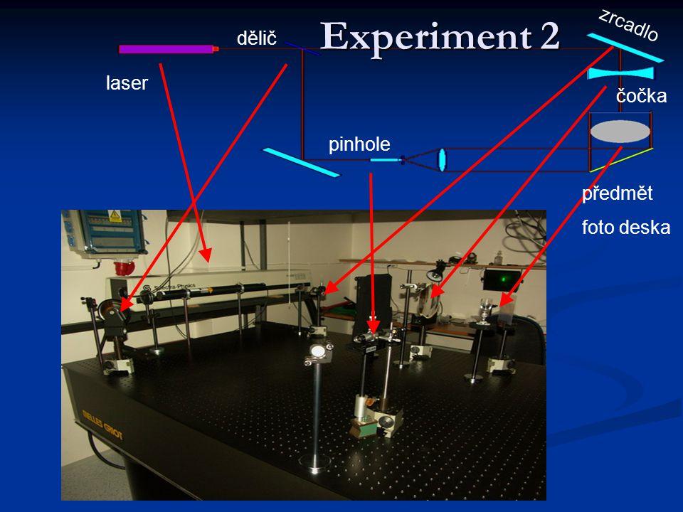 laser pinhole zrcadlo předmět foto deska dělič čočka Experiment 2