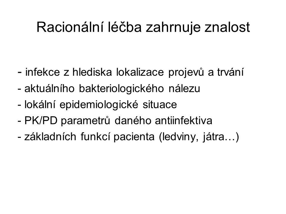 Racionální léčba zahrnuje znalost - infekce z hlediska lokalizace projevů a trvání - aktuálního bakteriologického nálezu - lokální epidemiologické sit