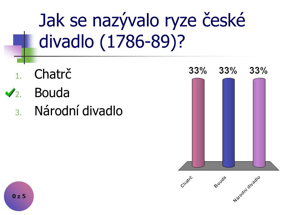 """Vydavatelství """"Česká expedice"""" založil Matěj Kopecký. Souhlasíte? 1. Ano 2. Ne 0 z 5"""