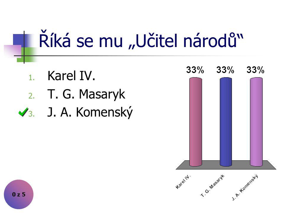 """Říká se mu """"Učitel národů 0 z 5 1. Karel IV. 2. T. G. Masaryk 3. J. A. Komenský"""