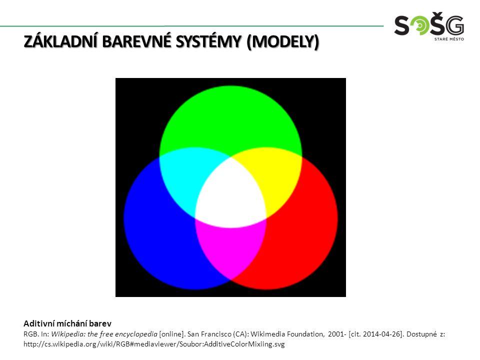 ZÁKLADNÍ BAREVNÉ SYSTÉMY (MODELY) Aditivní míchání barev RGB. In: Wikipedia: the free encyclopedia [online]. San Francisco (CA): Wikimedia Foundation,