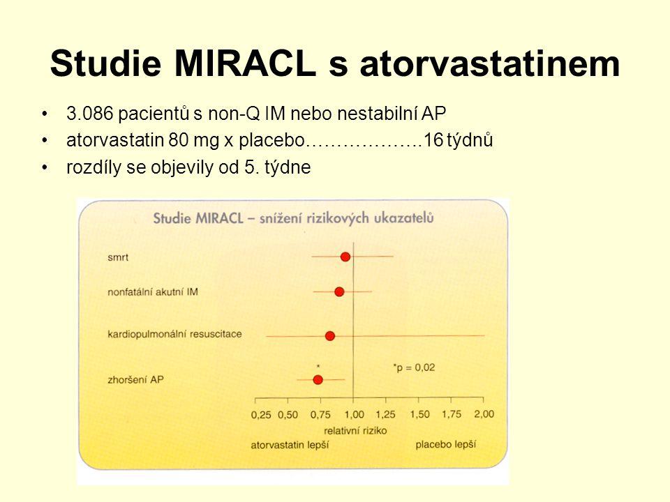 Studie MIRACL s atorvastatinem 3.086 pacientů s non-Q IM nebo nestabilní AP atorvastatin 80 mg x placebo……………….16 týdnů rozdíly se objevily od 5. týdn