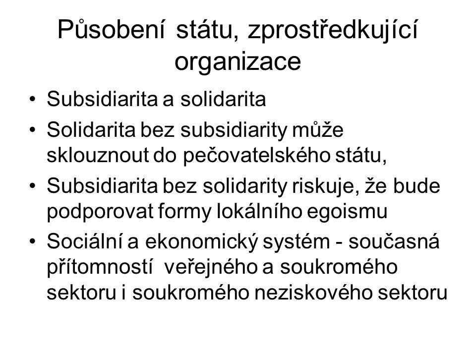 Působení státu, zprostředkující organizace Subsidiarita a solidarita Solidarita bez subsidiarity může sklouznout do pečovatelského státu, Subsidiarita bez solidarity riskuje, že bude podporovat formy lokálního egoismu Sociální a ekonomický systém - současná přítomností veřejného a soukromého sektoru i soukromého neziskového sektoru