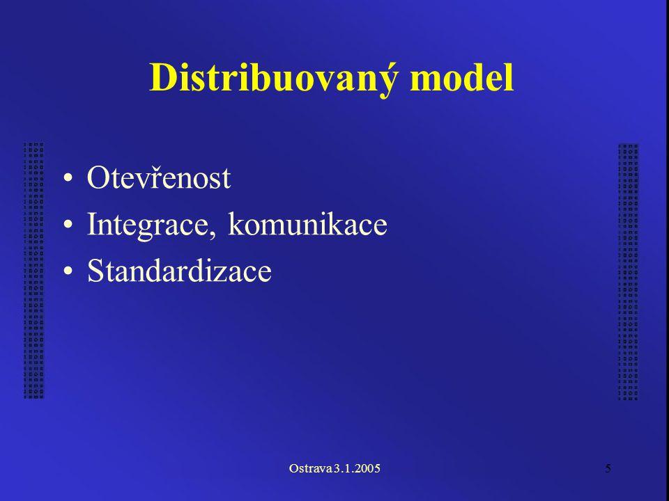 Ostrava 3.1.20056 Kooperační model Důraz na interní procesy v organizacích Zhodnocené sítě Knowledge management Globální problémy