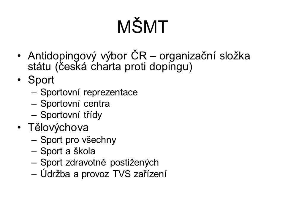 MŠMT Antidopingový výbor ČR – organizační složka státu (česká charta proti dopingu) Sport –Sportovní reprezentace –Sportovní centra –Sportovní třídy T