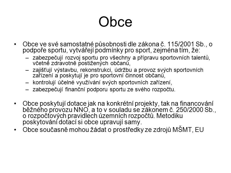 Obce Obce ve své samostatné působnosti dle zákona č. 115/2001 Sb., o podpoře sportu, vytvářejí podmínky pro sport, zejména tím, že: –zabezpečují rozvo