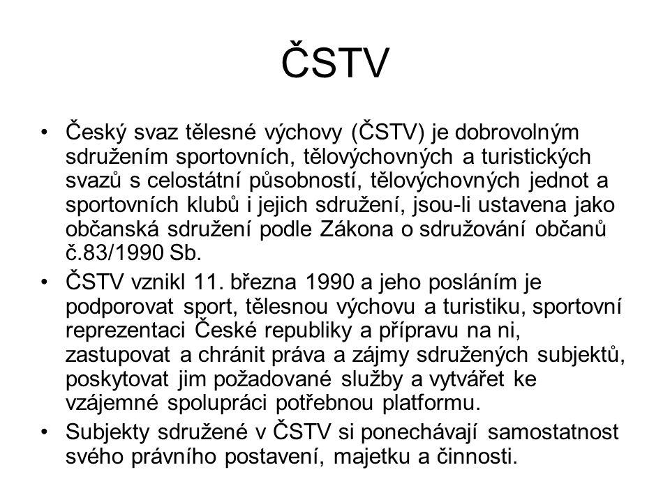 ČSTV Český svaz tělesné výchovy (ČSTV) je dobrovolným sdružením sportovních, tělovýchovných a turistických svazů s celostátní působností, tělovýchovný