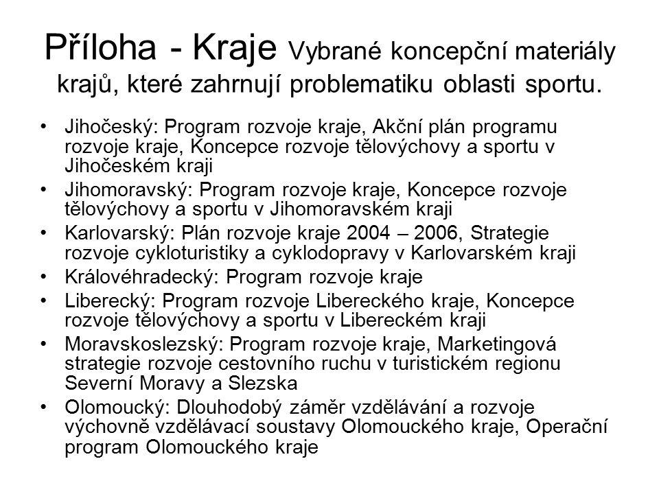 Příloha - Kraje Vybrané koncepční materiály krajů, které zahrnují problematiku oblasti sportu. Jihočeský: Program rozvoje kraje, Akční plán programu r