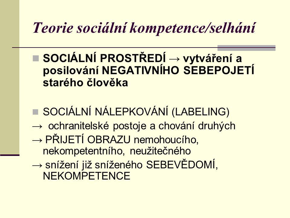 Teorie sociální kompetence/selhání SOCIÁLNÍ PROSTŘEDÍ → vytváření a posilování NEGATIVNÍHO SEBEPOJETÍ starého člověka SOCIÁLNÍ NÁLEPKOVÁNÍ (LABELING)