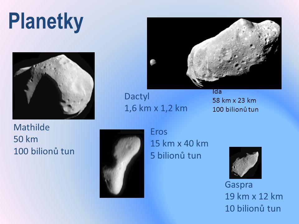 Planetky Mathilde 50 km 100 bilionů tun Ida 58 km x 23 km 100 bilionů tun Dactyl 1,6 km x 1,2 km Eros 15 km x 40 km 5 bilionů tun Gaspra 19 km x 12 km 10 bilionů tun