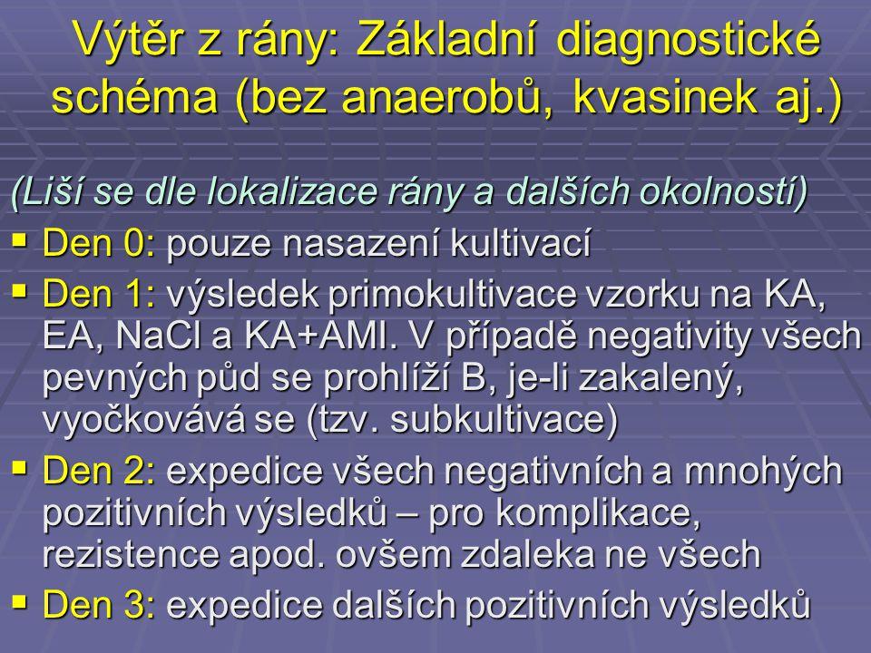 Výtěr z rány: Základní diagnostické schéma (bez anaerobů, kvasinek aj.) (Liší se dle lokalizace rány a dalších okolností)  Den 0: pouze nasazení kult