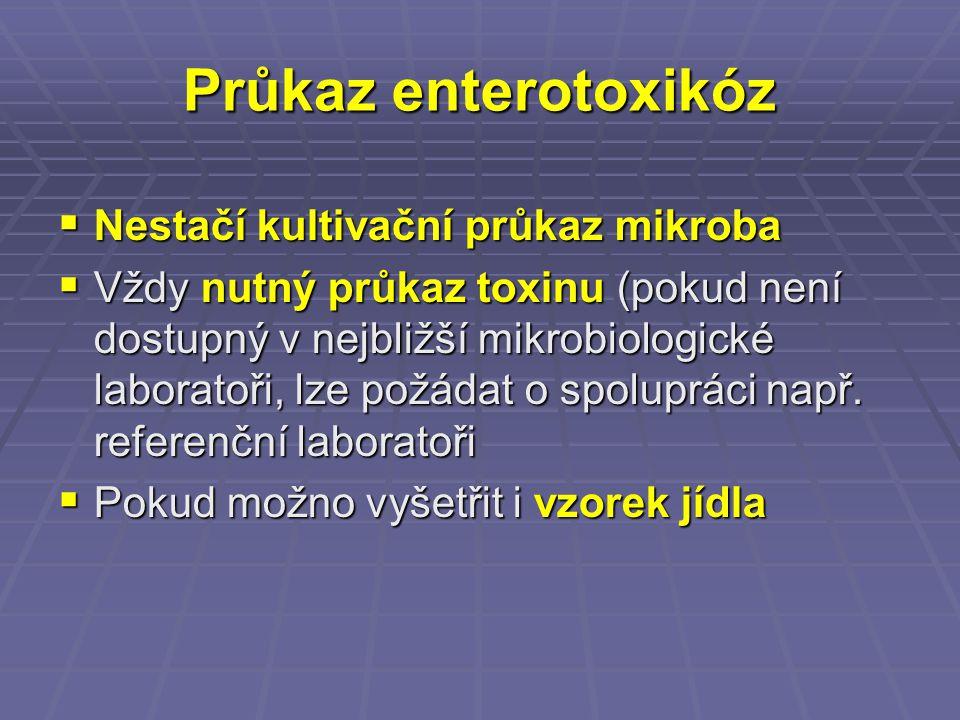 Průkaz enterotoxikóz  Nestačí kultivační průkaz mikroba  Vždy nutný průkaz toxinu (pokud není dostupný v nejbližší mikrobiologické laboratoři, lze p
