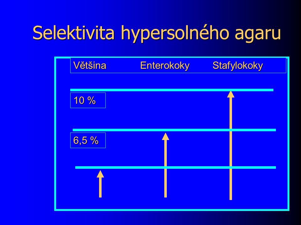 Selektivita hypersolného agaru 6,5 % 10 % Většina Enterokoky Stafylokoky