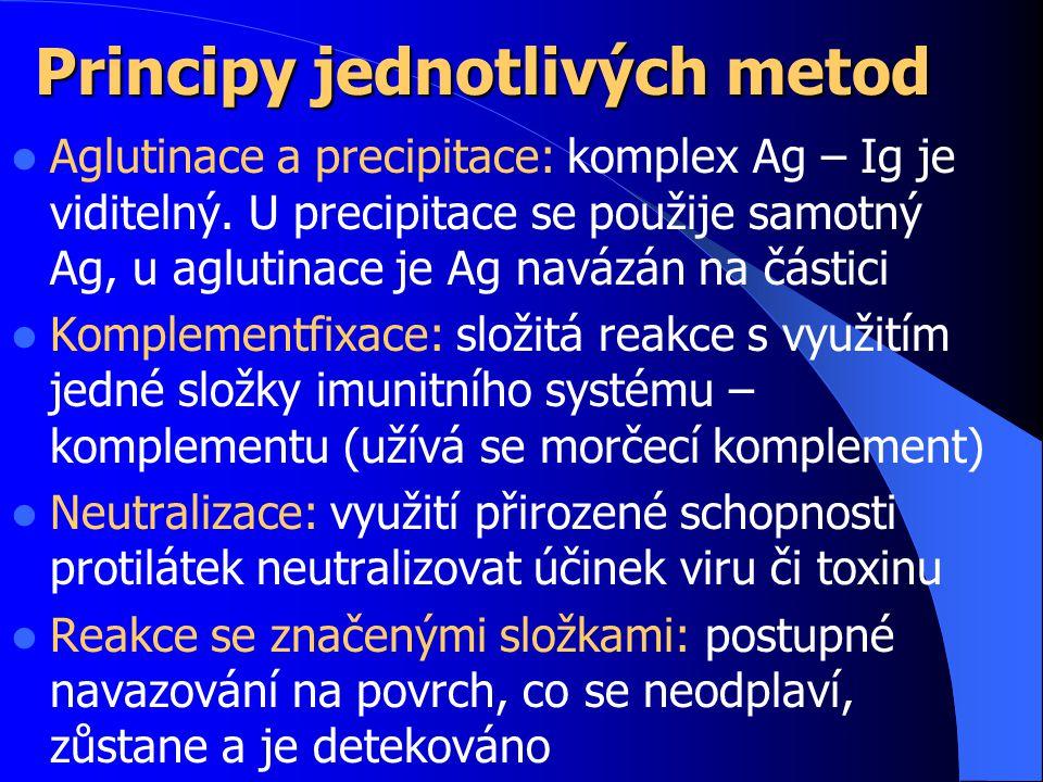 Principy jednotlivých metod Aglutinace a precipitace: komplex Ag – Ig je viditelný.