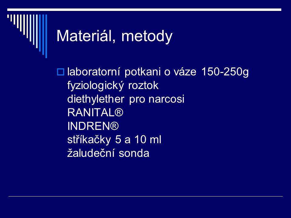 Materiál, metody  laboratorní potkani o váze 150-250g fyziologický roztok diethylether pro narcosi RANITAL® INDREN® stříkačky 5 a 10 ml žaludeční sonda