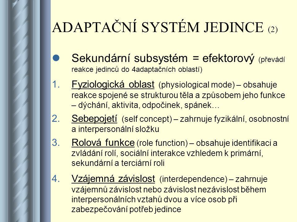 ADAPTAČNÍ SYSTÉM JEDINCE (2) Sekundární subsystém = efektorový (převádí reakce jedinců do 4adaptačních oblastí) 1.Fyziologická oblast (physiological mode) – obsahuje reakce spojené se strukturou těla a způsobem jeho funkce – dýchání, aktivita, odpočinek, spánek… 2.Sebepojetí (self concept) – zahrnuje fyzikální, osobnostní a interpersonální složku 3.Rolová funkce (role function) – obsahuje identifikaci a zvládání rolí, sociální interakce vzhledem k primární, sekundární a terciární roli 4.Vzájemná závislost (interdependence) – zahrnuje vzájemnů závislost nebo závislost nezávislost během interpersonálních vztahů dvou a více osob při zabezpečování potřeb jedince