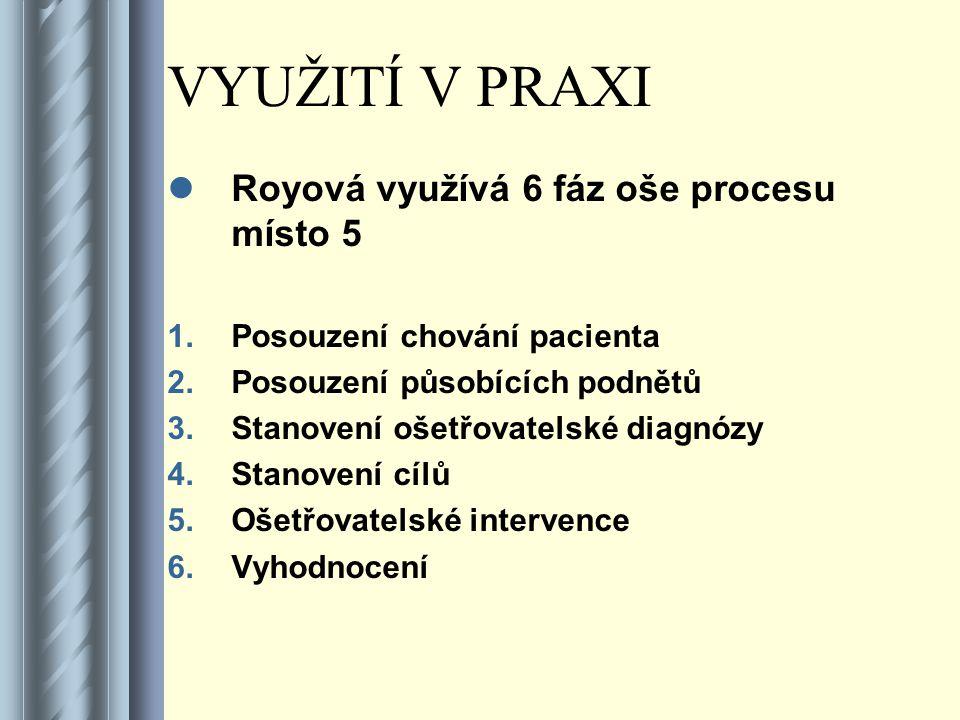 VYUŽITÍ V PRAXI Royová využívá 6 fáz oše procesu místo 5 1.Posouzení chování pacienta 2.Posouzení působících podnětů 3.Stanovení ošetřovatelské diagnózy 4.Stanovení cílů 5.Ošetřovatelské intervence 6.Vyhodnocení
