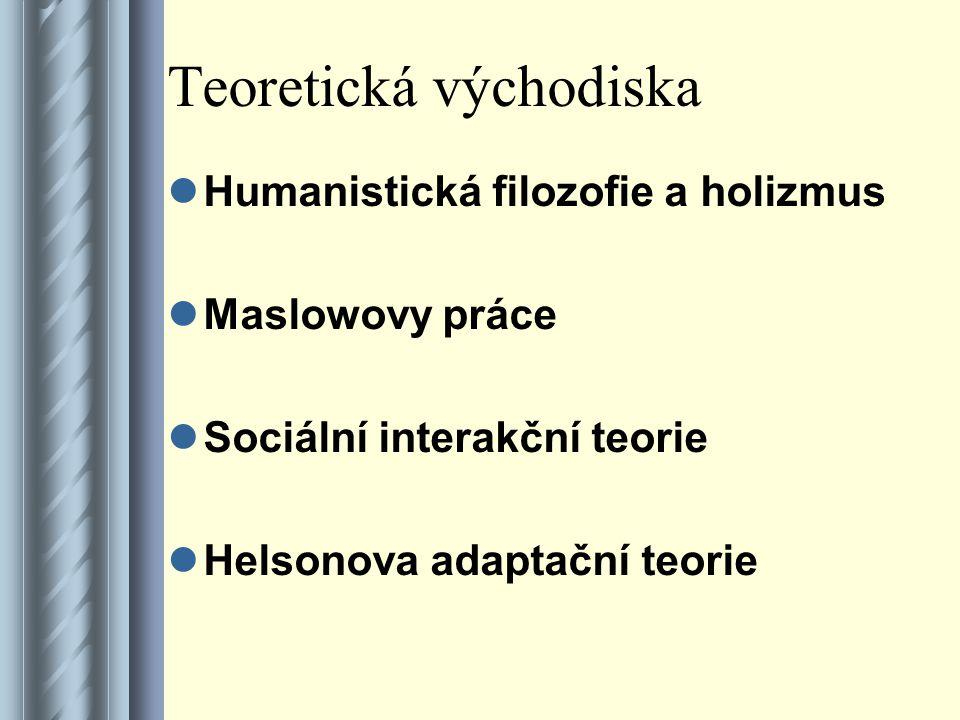 Teoretická východiska Humanistická filozofie a holizmus Maslowovy práce Sociální interakční teorie Helsonova adaptační teorie