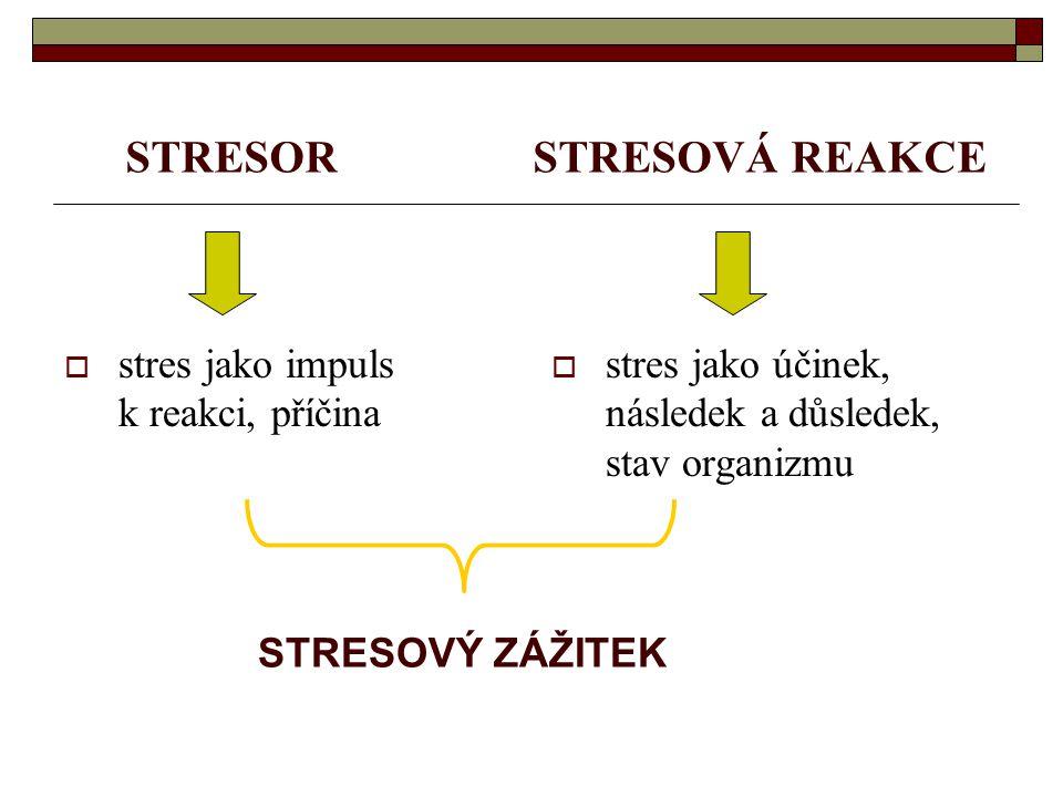 STRESOR STRESOVÁ REAKCE  stres jako impuls k reakci, příčina  stres jako účinek, následek a důsledek, stav organizmu STRESOVÝ ZÁŽITEK