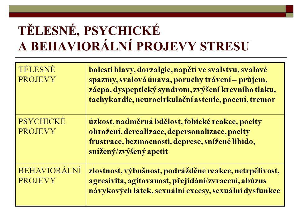 TĚLESNÉ, PSYCHICKÉ A BEHAVIORÁLNÍ PROJEVY STRESU TĚLESNÉ PROJEVY bolesti hlavy, dorzalgie, napětí ve svalstvu, svalové spazmy, svalová únava, poruchy