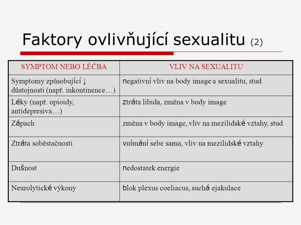 Faktory ovlivňující sexualitu (2) SYMPTOM NEBO LÉČBAVLIV NA SEXUALITU Symptomy způsobuj í c í ↓ důstojnosti (např. inkontinence…) n egativn í vliv na