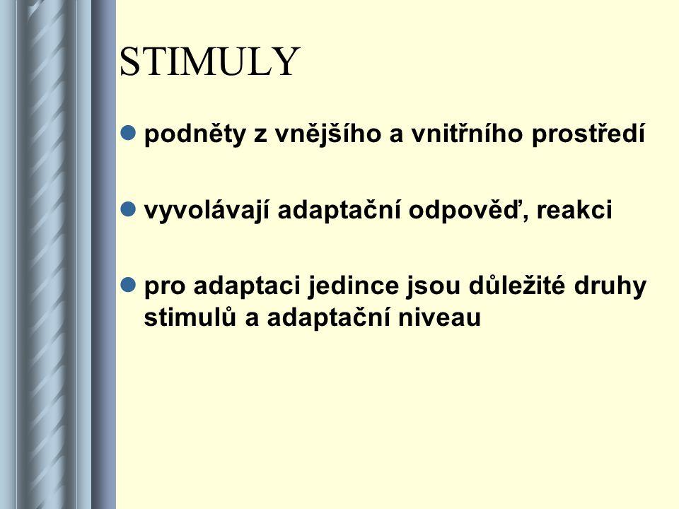 STIMULY podněty z vnějšího a vnitřního prostředí vyvolávají adaptační odpověď, reakci pro adaptaci jedince jsou důležité druhy stimulů a adaptační niv