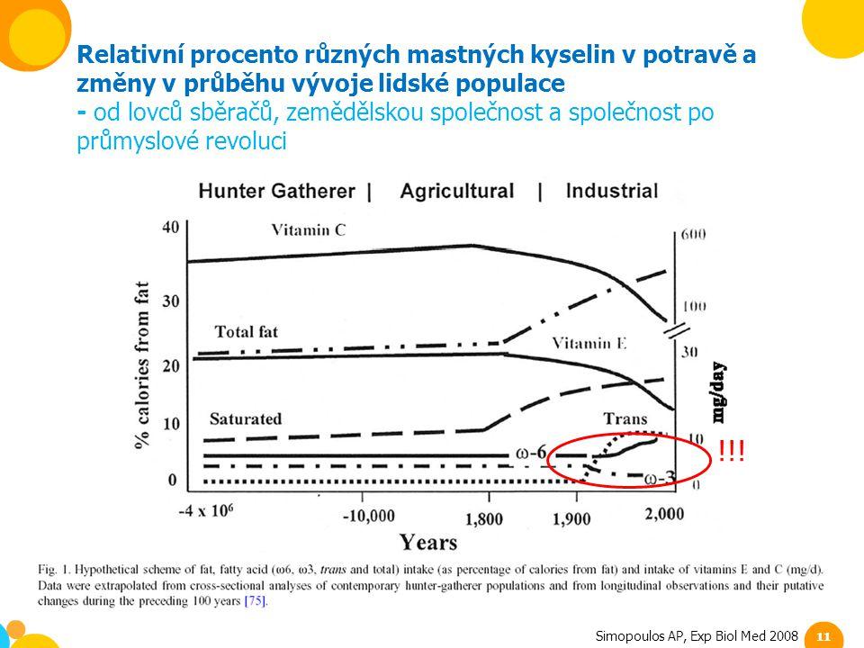 Relativní procento různých mastných kyselin v potravě a změny v průběhu vývoje lidské populace - od lovců sběračů, zemědělskou společnost a společnost