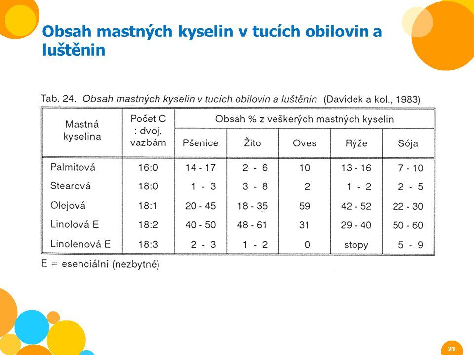 Obsah mastných kyselin v tucích obilovin a luštěnin 21