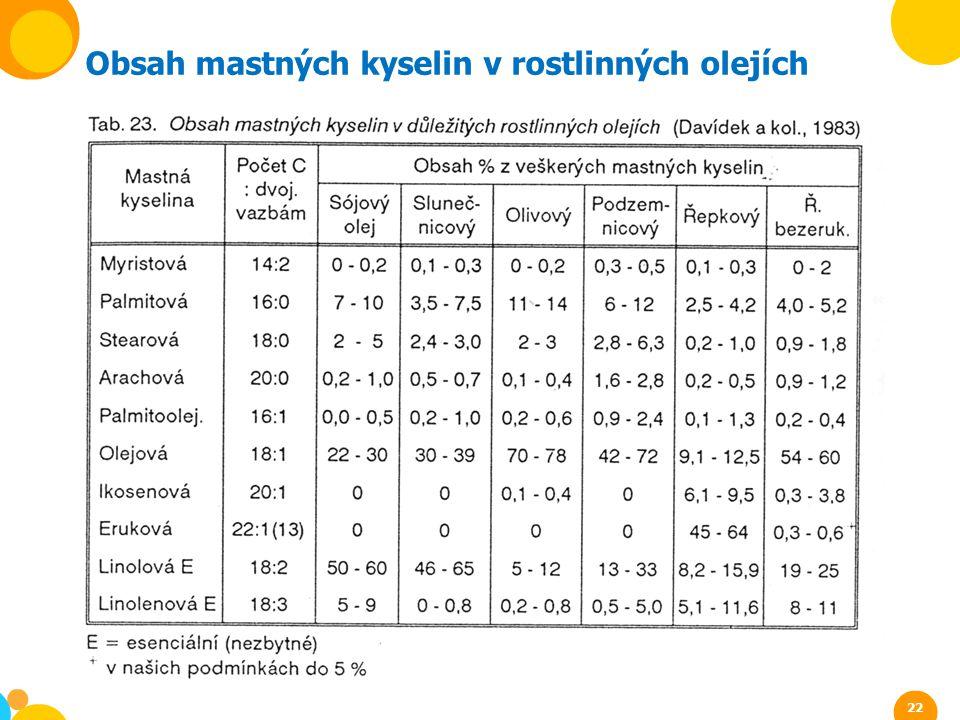 Obsah mastných kyselin v rostlinných olejích 22