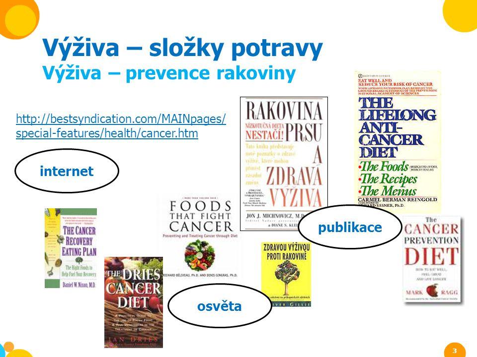 Výživa – složky potravy Výživa – prevence rakoviny 3 internet http://bestsyndication.com/MAINpages/ special-features/health/cancer.htm 3 osvěta publik