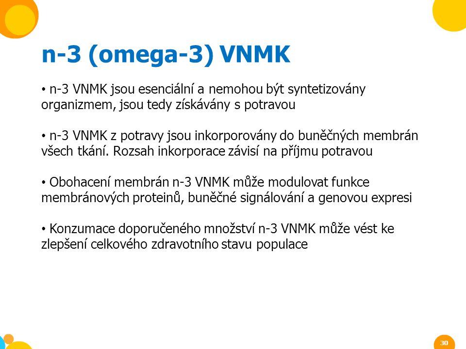 n-3 (omega-3) VNMK n-3 VNMK jsou esenciální a nemohou být syntetizovány organizmem, jsou tedy získávány s potravou n-3 VNMK z potravy jsou inkorporová