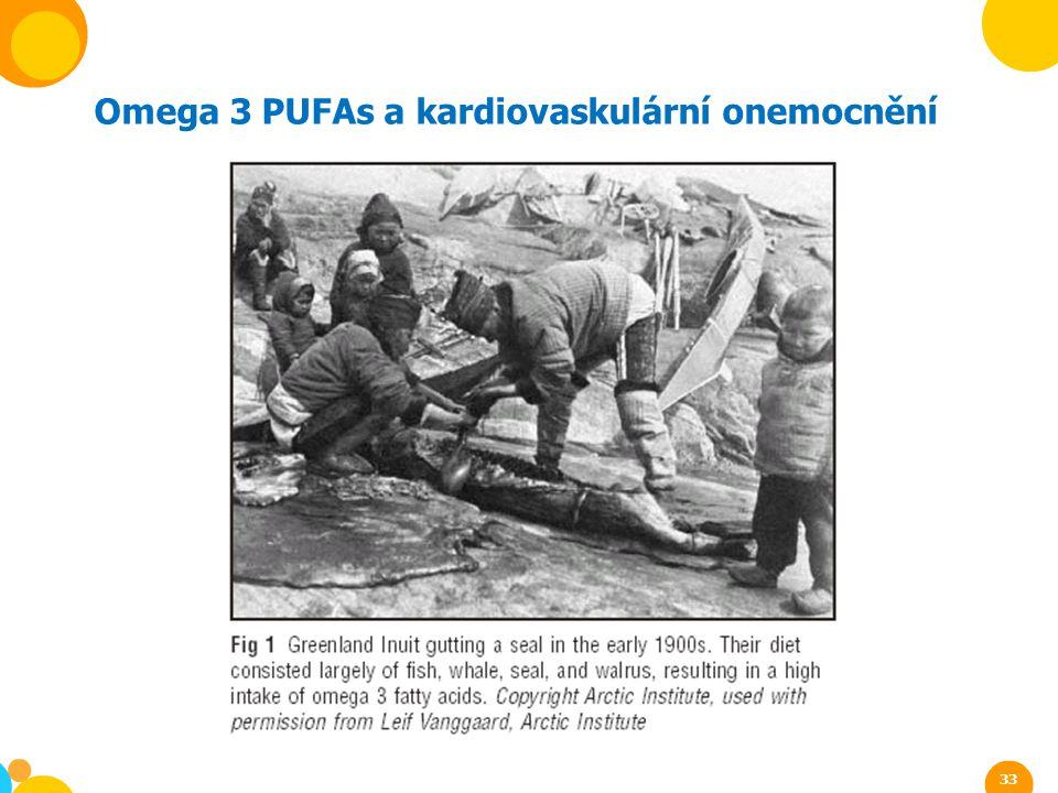 Omega 3 PUFAs a kardiovaskulární onemocnění 33