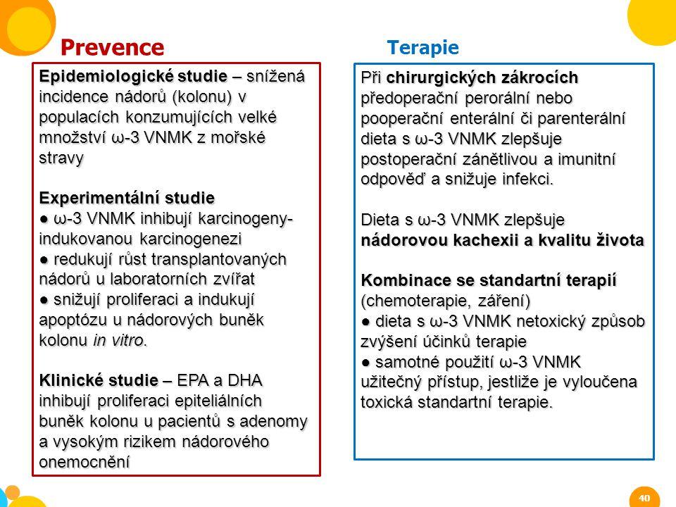 Prevence Terapie Epidemiologické studie – snížená incidence nádorů (kolonu) v populacích konzumujících velké množství ω-3 VNMK z mořské stravy Experim