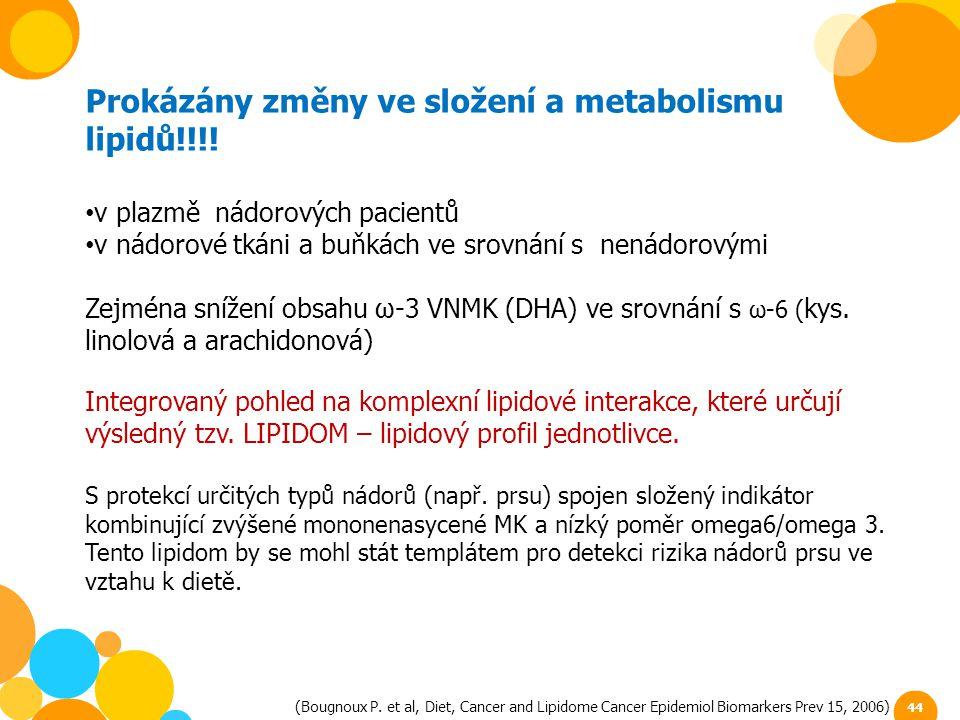 Prokázány změny ve složení a metabolismu lipidů!!!! v plazmě nádorových pacientů v nádorové tkáni a buňkách ve srovnání s nenádorovými Zejména snížení