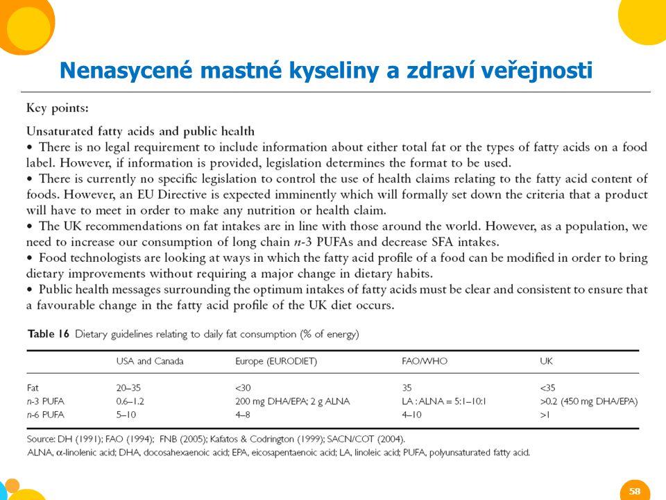 Nenasycené mastné kyseliny a zdraví veřejnosti 58