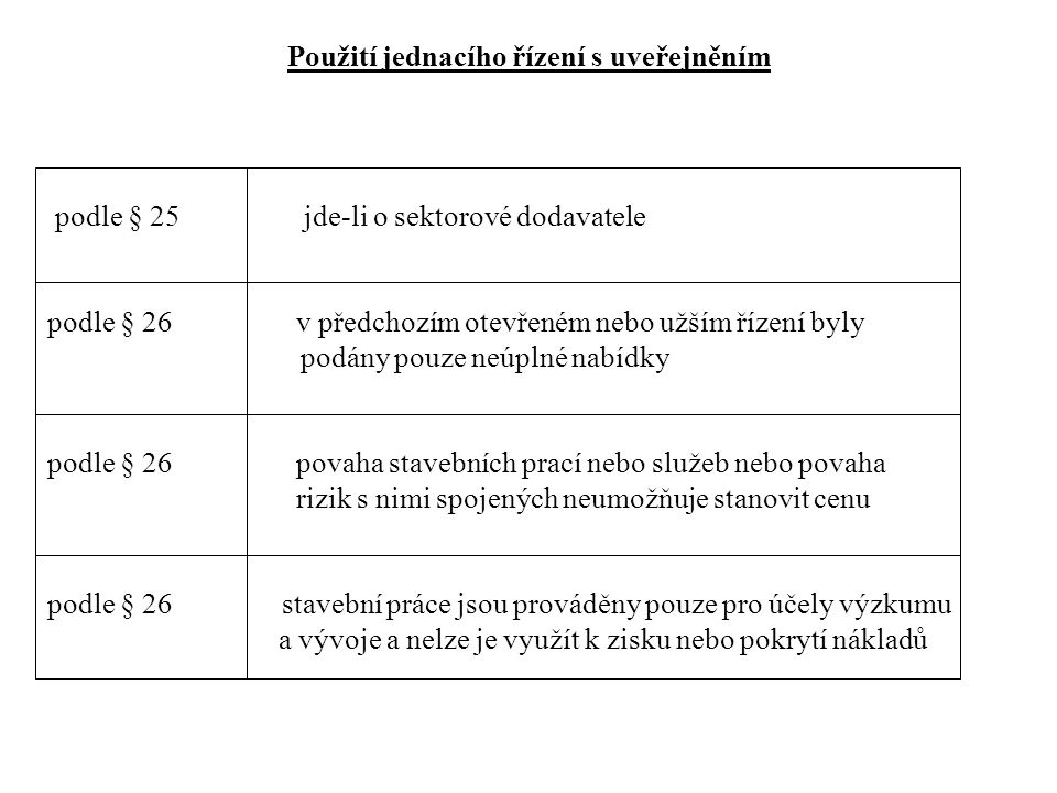 Použití jednacího řízení s uveřejněním podle § 25 jde-li o sektorové dodavatele podle § 26 v předchozím otevřeném nebo užším řízení byly podány pouze