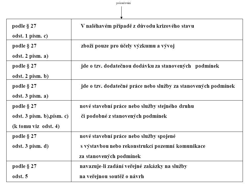 podle § 27 V naléhavém případě z důvodu krizového stavu odst. 1 písm. c) podle § 27 zboží pouze pro účely výzkumu a vývoj odst. 2 písm. a) podle § 27