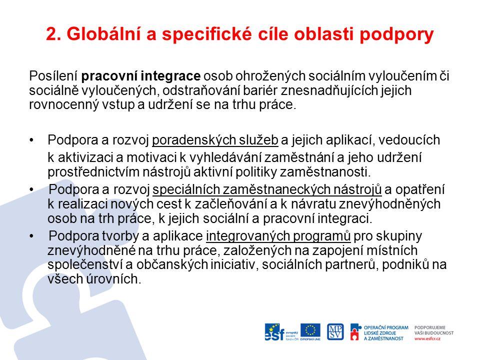 2. Globální a specifické cíle oblasti podpory Posílení pracovní integrace osob ohrožených sociálním vyloučením či sociálně vyloučených, odstraňování b