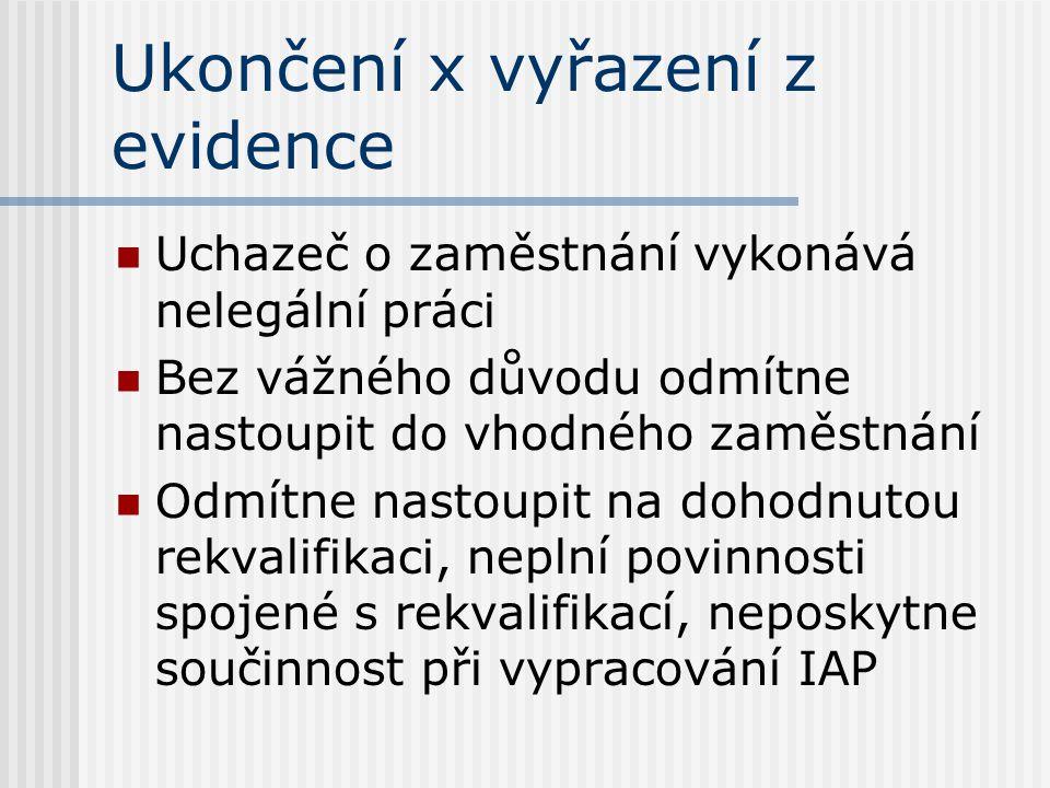 Ukončení x vyřazení z evidence Uchazeč o zaměstnání vykonává nelegální práci Bez vážného důvodu odmítne nastoupit do vhodného zaměstnání Odmítne nastoupit na dohodnutou rekvalifikaci, neplní povinnosti spojené s rekvalifikací, neposkytne součinnost při vypracování IAP